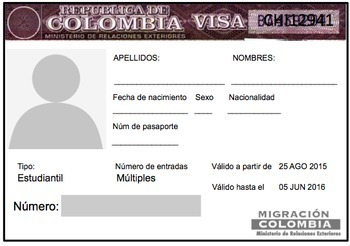 Spanish Passport Template and Visa by SpanishPlans | TpT