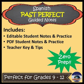 Spanish Past Perfect - Guided Notes and Key