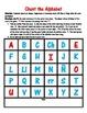 Spanish Phonemic Awareness for Creative Minds