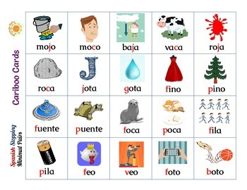 Spanish Phonology - Stopping Minimal Pairs, Cariboo & Candy Land