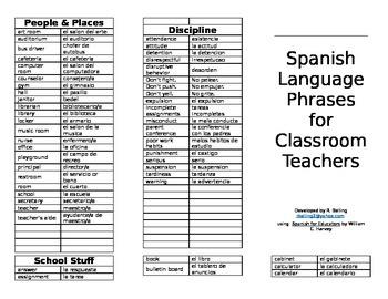 Spanish Phrase Brochure