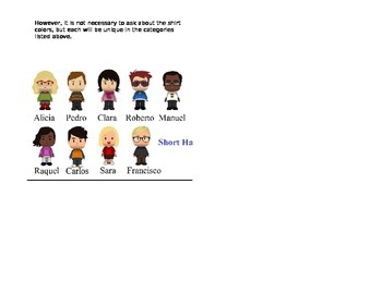 Spanish Physical Descriptions Game (Guess Who Game)