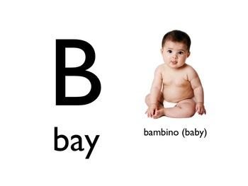 Spanish Picture Alphabet PowerPoint