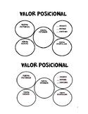 Spanish Place Value Bubble Map