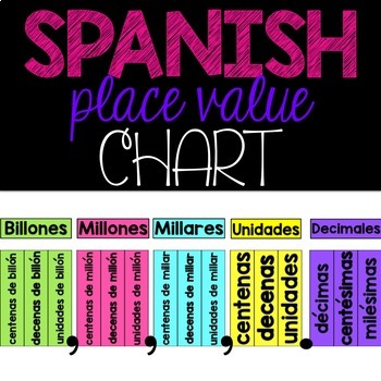 Spanish Place Value Chart By Bilingual Diaries  Tpt