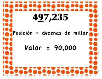 Spanish Place Value Posters