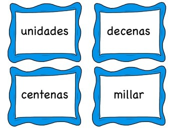 Spanish Place Value Vocabulary Cards