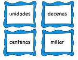 Spanish Place Value Vocabulary Cards
