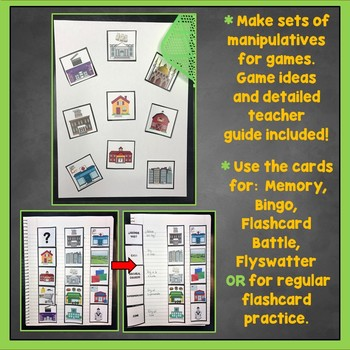 Spanish Places Flashcards, Locations, Buildings Interactive Notebook, Lugares