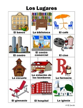 Spanish Places PICTURE Notes SET