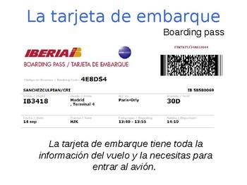 Spanish Plane Travel Vocabulary Powerpoint