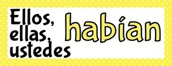 Spanish Pluperfect Tense Verb Conjugations Word Wall & Bulletin Board Set
