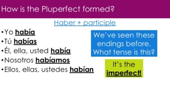 Spanish Pluperfect Verbs Powerpoint & Notes