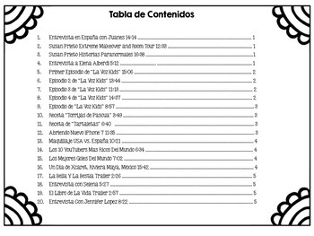 Spanish AUDIO Podcasts QR Codes (60) with Response Sheets - Listening Skills -