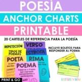 Spanish Poetry Anchor Charts - Carteles de la Poesía