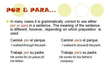 Spanish Por and Para Power Point  Lesson with Practice