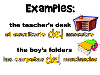Spanish Possession Using DE Grammar and Practice Powerpoint Bundle