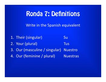 Spanish Possessive Adjective Olympics