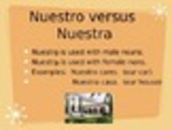 Spanish Possessive Adjectives Keynote Slideshow - For Mac, iPad, etc.