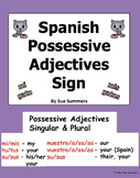 Spanish Possessive Adjectives Sign