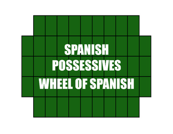 Spanish Possessive Adjective Wheel of Spanish