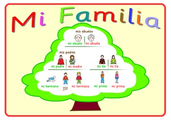 Spanish Poster  about the Family .A3 size.