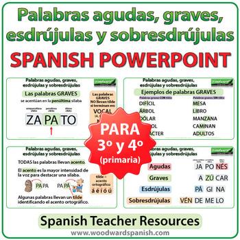 Spanish PowerPoint - Palabras Agudas, Graves, Esdrújulas y Sobresdrújulas