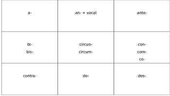 Spanish Prefix Concentration