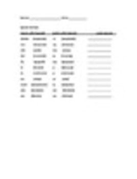 Spanish Prefixes and Suffixes Dictionary Practice Worksheet