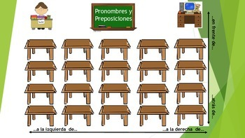 Spanish Prepositional Pronouns Infogap Activity
