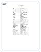 Spanish Prepositions Beginner's Course