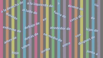 Spanish Prepositions Poster