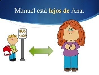 Spanish Prepositions Power Point and Curriculum