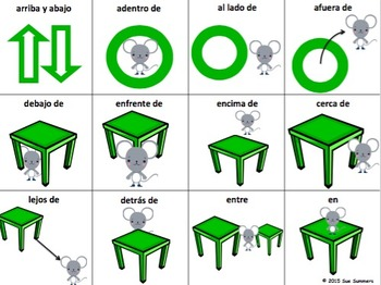 Spanish Prepositions Sketch and Game Cards / Flashcards