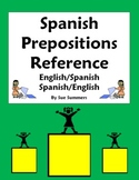 Spanish Prepositions of Location Vocabulary Reference and Estar