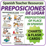 Spanish Prepositions of Place - Charts