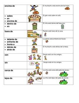 Spanish Prepositions of Place- Preposiciones de localizacion/ lugar
