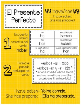 how to use present perfect in spanish