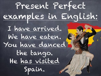 Spanish Present Perfect Grammar Tense Keynote Slideshow Presentation