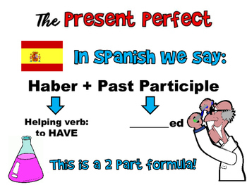 Spanish Present Perfect Grammar and Practice Powerpoint Bundle