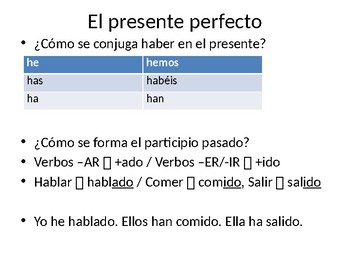 Spanish Present Perfect Powerpoint