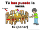 Spanish Present Perfect and Participles Practice Powerpoint BUNDLE