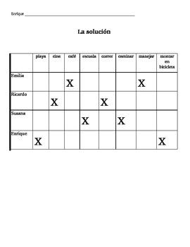 Spanish Present Progressive Logic Puzzle