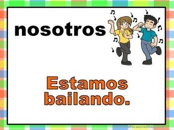 Spanish Present Progressive Practice Powerpoint