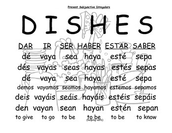 Spanish Present Subjunctive - DISHES handout for students