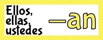Spanish Present Subjunctive Verb Conjugations Word Wall & Bulletin Board Set