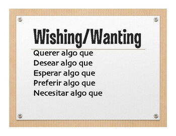 Spanish Present Subjunctive With the Unknown Wall Charts