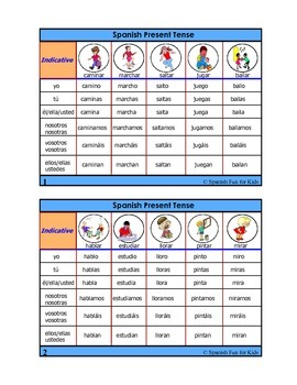 Spanish Present Tense Conjugation Cards