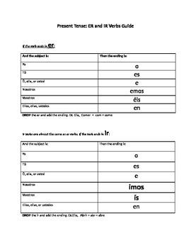 Spanish Present Tense Er and Ir Verbs Guide Worksheet
