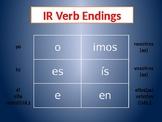 Spanish Present Tense IR Verbs Poster